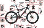 Как устроен велосипед — всё о велоспорте