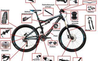 Простые способы тюнинга велосипеда — всё о велоспорте